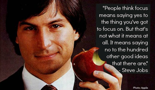 Steve jobs, focus, ideas